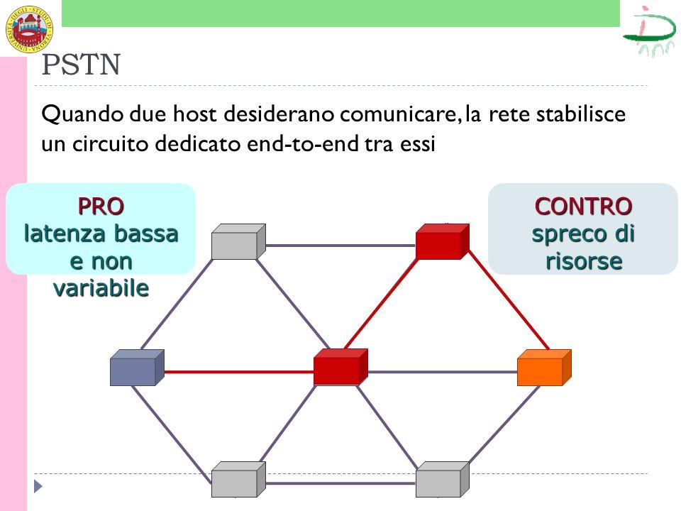 PSTN Quando due host desiderano comunicare, la rete stabilisce un circuito dedicato end-to-end tra essi PRO latenza bassa e non variabile CONTRO spreco di risorse