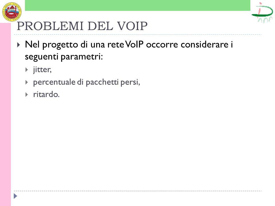 PROBLEMI DEL VOIP Nel progetto di una rete VoIP occorre considerare i seguenti parametri: jitter, percentuale di pacchetti persi, ritardo.