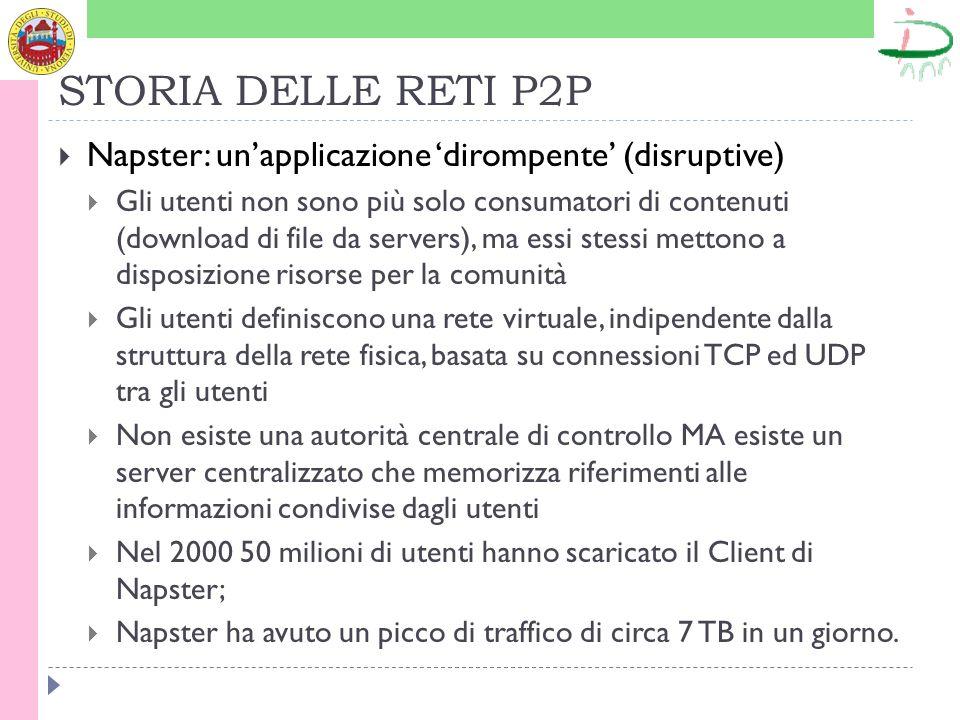 STORIA DELLE RETI P2P Napster: unapplicazione dirompente (disruptive) Gli utenti non sono più solo consumatori di contenuti (download di file da servers), ma essi stessi mettono a disposizione risorse per la comunità Gli utenti definiscono una rete virtuale, indipendente dalla struttura della rete fisica, basata su connessioni TCP ed UDP tra gli utenti Non esiste una autorità centrale di controllo MA esiste un server centralizzato che memorizza riferimenti alle informazioni condivise dagli utenti Nel 2000 50 milioni di utenti hanno scaricato il Client di Napster; Napster ha avuto un picco di traffico di circa 7 TB in un giorno.