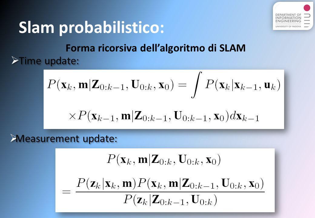 Slam probabilistico: Time update: Measurement update: Forma ricorsiva dellalgoritmo di SLAM