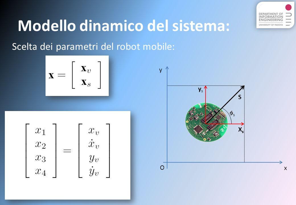 Modello dinamico del sistema: Scelta dei parametri del robot mobile: y x O ysys XsXs s S
