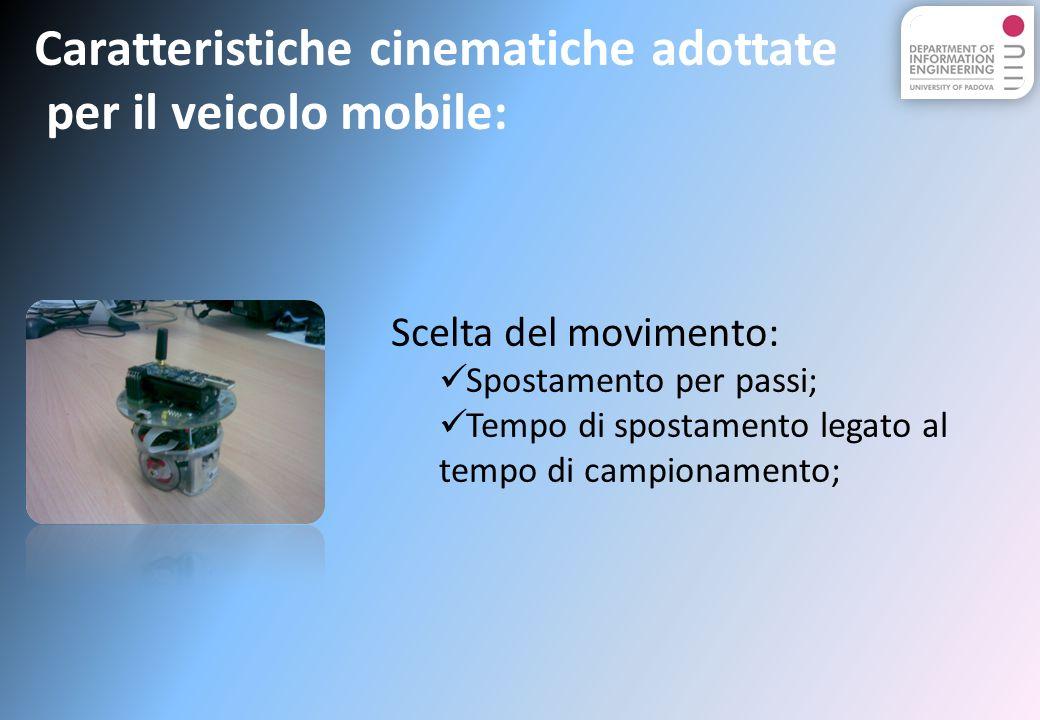 Caratteristiche cinematiche adottate per il veicolo mobile: Scelta del movimento: Spostamento per passi; Tempo di spostamento legato al tempo di campionamento;