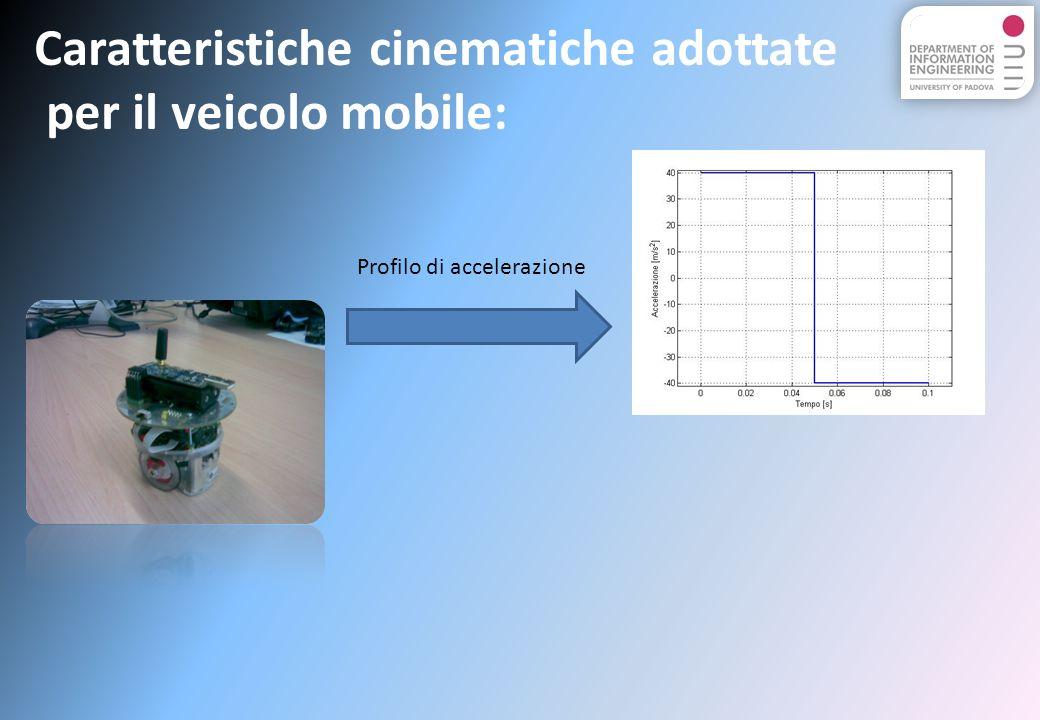 Caratteristiche cinematiche adottate per il veicolo mobile: Profilo di accelerazione