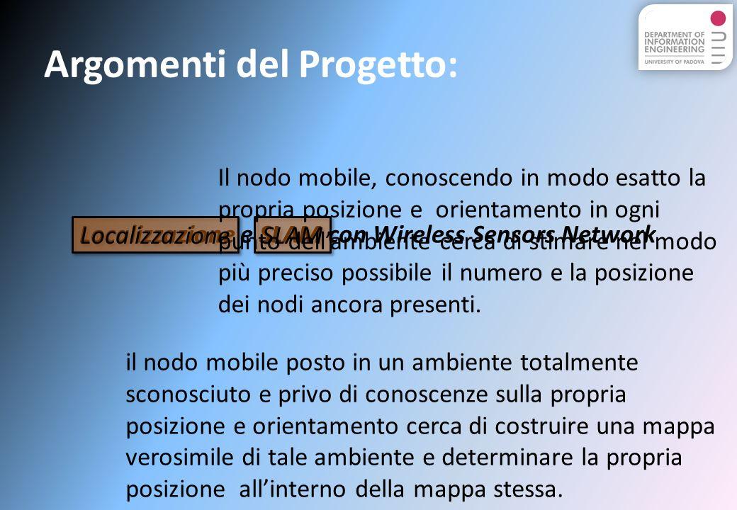 Mobile Boot.booted( ) Radio ON Timer0.startPeriodic Timer0.Fired Send START nodo 1 Count_media = 0; GetRSSI Count_media ++ GetRSSI Count_media ++ GetRSSI …… GetRSSI Count_media ++ Count _media = = 40; Send STOP nodo 1 Calcolo RSS medio Send Data to Basestation Nodo Ancora 1 Boot.booted( ) Radio ON Receive.receive Timer2.startPeriodic Timer2.fired Send msg to Mobile Timer2.fired Send msg to Mobile Timer2.fired Send msg to Mobile …… Send msg to Mobile Receive.receive Timer2.stop BaseStation Boot.booted( ) Serial ON Radio ON Receive.receive Send SERIAL to PC Estrapolato di pseudo-codice