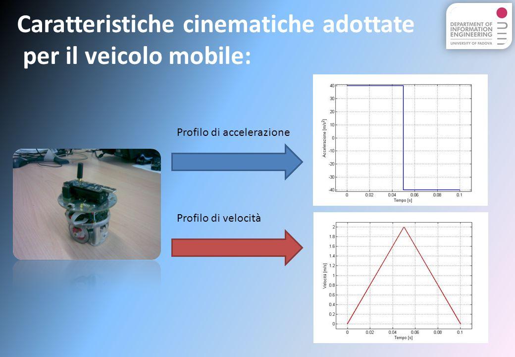 Caratteristiche cinematiche adottate per il veicolo mobile: Profilo di accelerazione Profilo di velocità