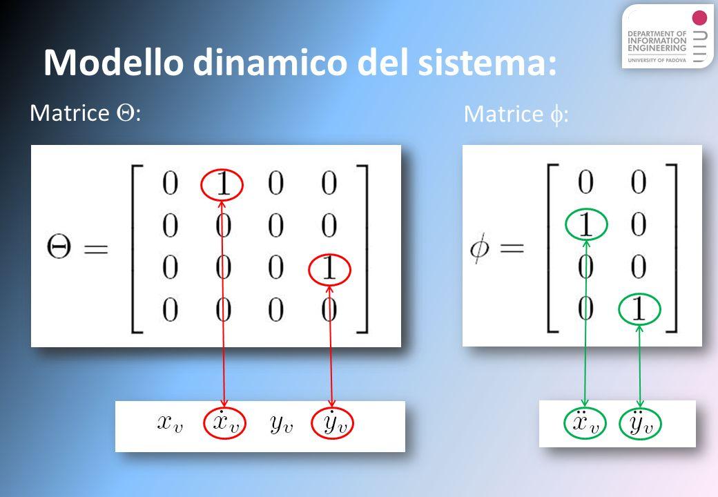 Modello dinamico del sistema: Matrice :