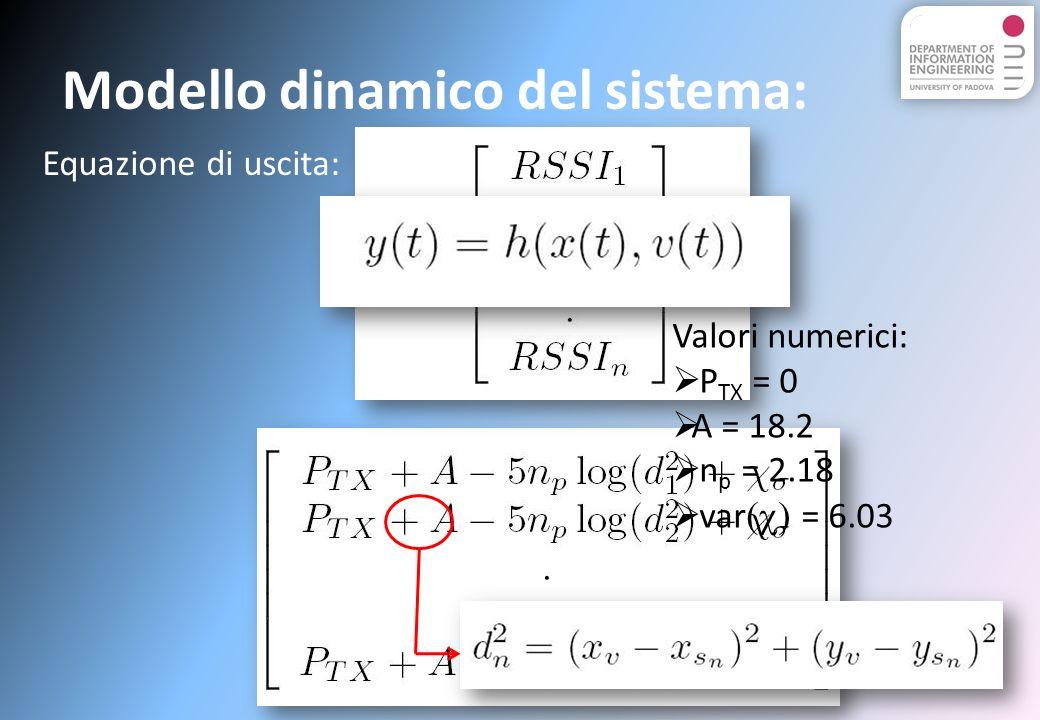 Modello dinamico del sistema: Equazione di uscita: Valori numerici: P TX = 0 A = 18.2 n p = 2.18 var = 6.03