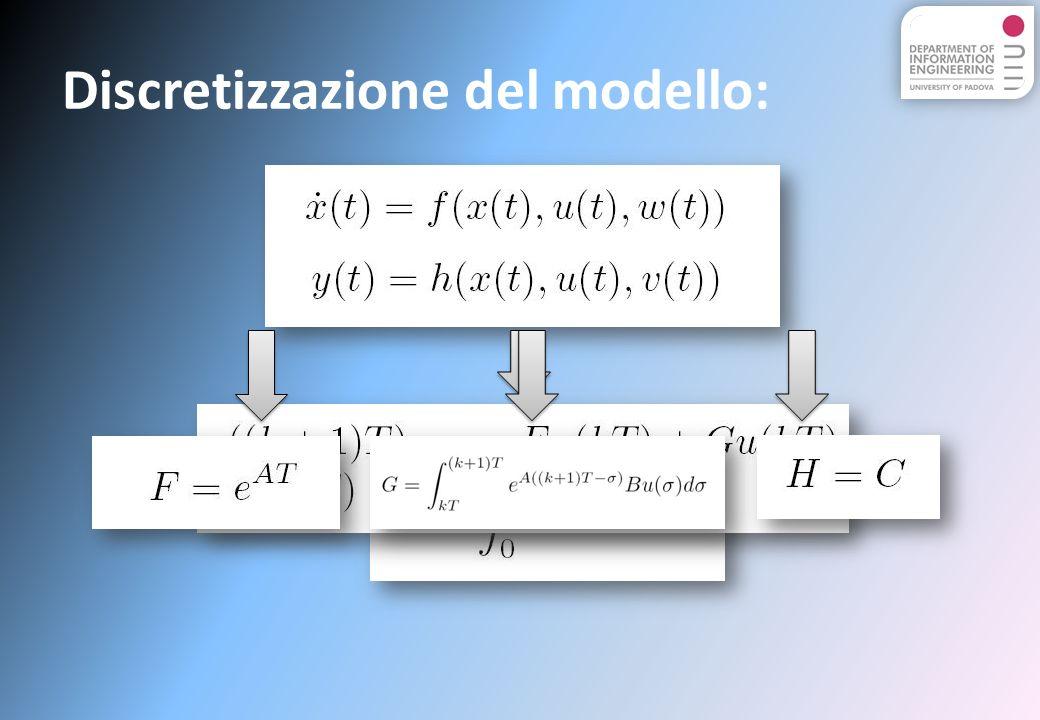 Discretizzazione del modello: