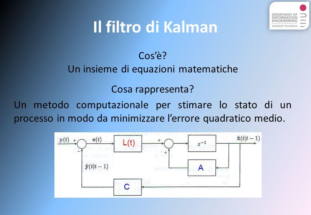 Il filtro di Kalman Cosè.Un insieme di equazioni matematiche Cosa rappresenta.