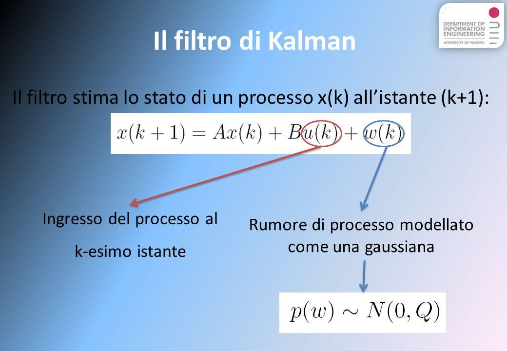 Il filtro di Kalman Il filtro stima lo stato di un processo x(k) allistante (k+1): Ingresso del processo al k-esimo istante Rumore di processo modellato come una gaussiana