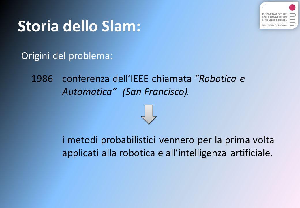 Storia dello Slam: conferenza dellIEEE chiamata Robotica e Automatica (San Francisco).