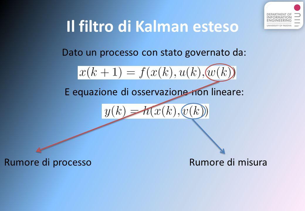 Il filtro di Kalman esteso Dato un processo con stato governato da: E equazione di osservazione non lineare: Rumore di processoRumore di misura