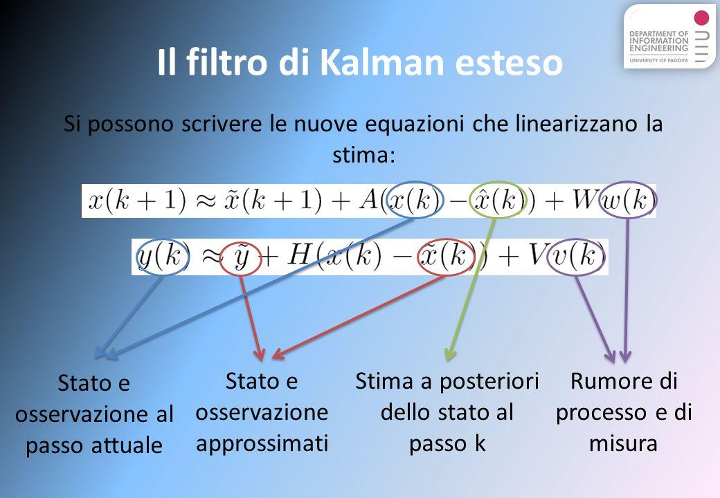 Il filtro di Kalman esteso Si possono scrivere le nuove equazioni che linearizzano la stima: Stato e osservazione al passo attuale Stato e osservazione approssimati Stima a posteriori dello stato al passo k Rumore di processo e di misura