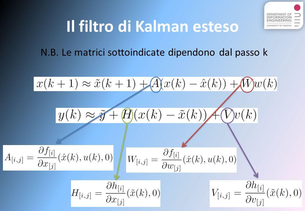 Il filtro di Kalman esteso N.B. Le matrici sottoindicate dipendono dal passo k