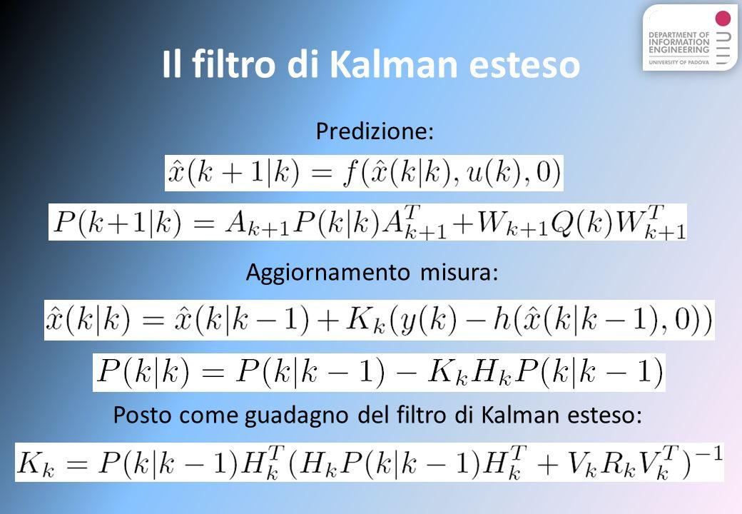 Il filtro di Kalman esteso Predizione: Aggiornamento misura: Posto come guadagno del filtro di Kalman esteso: