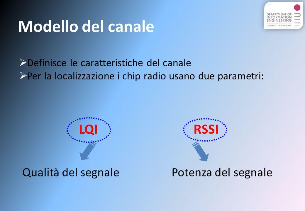 Modello del canale Definisce le caratteristiche del canale Per la localizzazione i chip radio usano due parametri: LQI Qualità del segnale Potenza del segnale RSSI