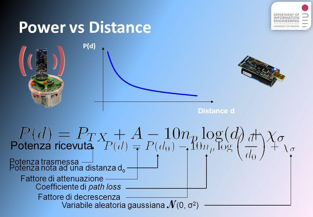 Power vs Distance P(d) Distance d Potenza ricevuta Potenza nota ad una distanza d o Coefficiente di path loss Variabile aleatoria gaussiana N (0, σ 2 ) Potenza trasmessa Fattore di attenuazione Fattore di decrescenza