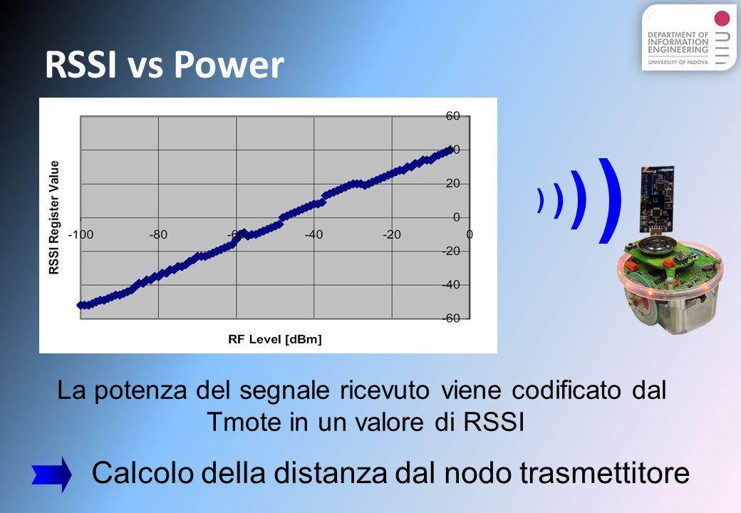 RSSI vs Power ) ) ) La potenza del segnale ricevuto viene codificato dal Tmote in un valore di RSSI ) Calcolo della distanza dal nodo trasmettitore