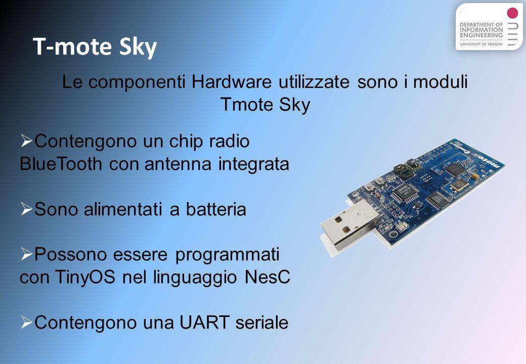 T-mote Sky Le componenti Hardware utilizzate sono i moduli Tmote Sky Contengono un chip radio BlueTooth con antenna integrata Sono alimentati a batteria Possono essere programmati con TinyOS nel linguaggio NesC Contengono una UART seriale