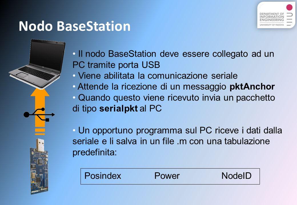Nodo BaseStation Il nodo BaseStation deve essere collegato ad un PC tramite porta USB Viene abilitata la comunicazione seriale Attende la ricezione di un messaggio pktAnchor Quando questo viene ricevuto invia un pacchetto di tipo serialpkt al PC Un opportuno programma sul PC riceve i dati dalla seriale e li salva in un file.m con una tabulazione predefinita: Posindex PowerNodeID