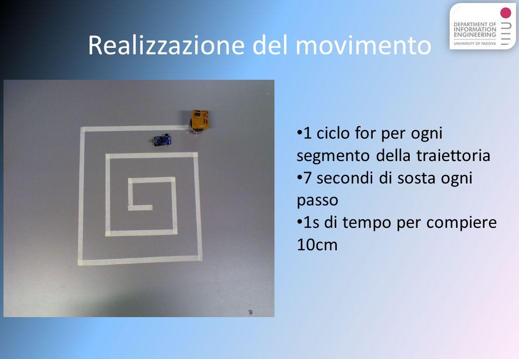 Realizzazione del movimento 1 ciclo for per ogni segmento della traiettoria 7 secondi di sosta ogni passo 1s di tempo per compiere 10cm