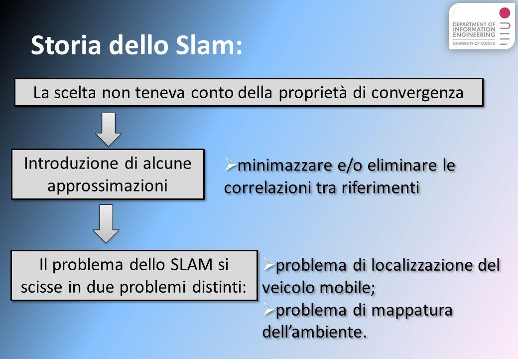 Storia dello Slam: La scelta non teneva conto della proprietà di convergenza Introduzione di alcune approssimazioni Il problema dello SLAM si scisse in due problemi distinti: minimazzare e/o eliminare le correlazioni tra riferimenti problema di localizzazione del veicolo mobile; problema di mappatura dellambiente.