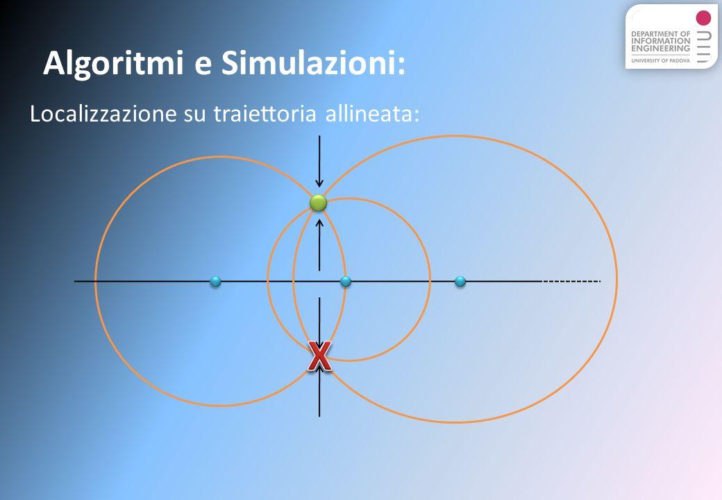 Algoritmi e Simulazioni: Localizzazione su traiettoria allineata:
