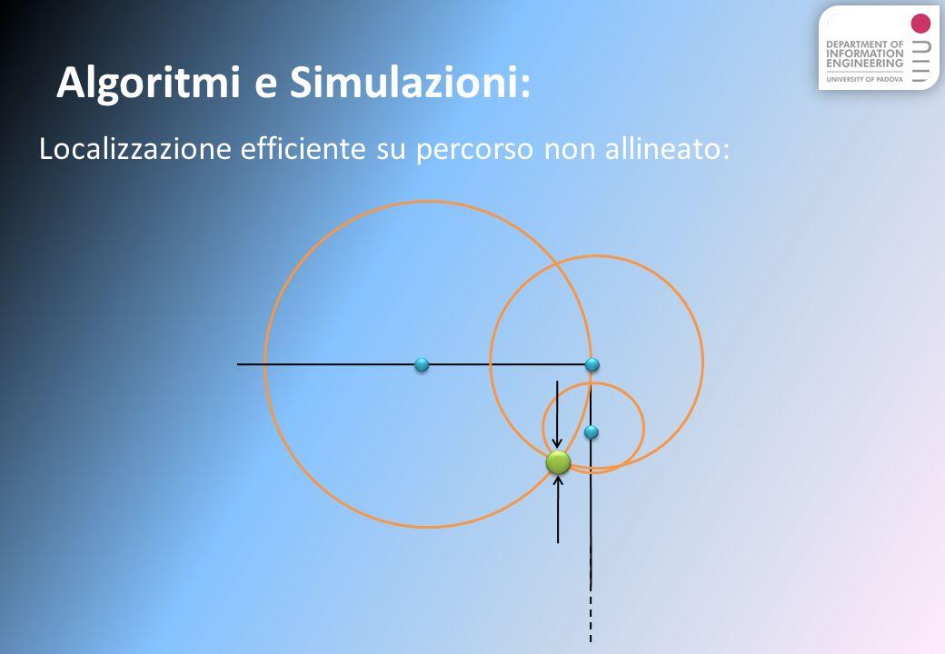 Algoritmi e Simulazioni: Localizzazione efficiente su percorso non allineato: