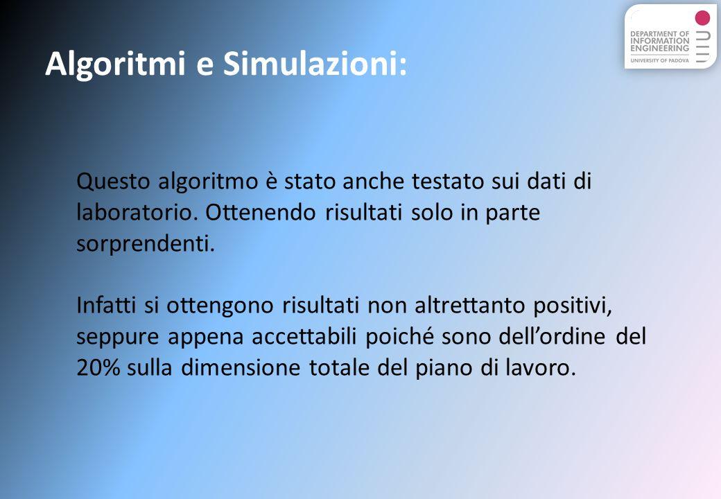 Algoritmi e Simulazioni: Questo algoritmo è stato anche testato sui dati di laboratorio.