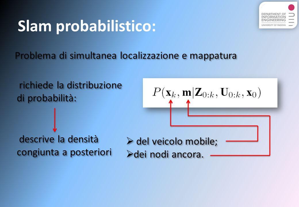 Slam probabilistico: Problema di simultanea localizzazione e mappatura richiede la distribuzione di probabilità: descrive la densità congiunta a posteriori del veicolo mobile; dei nodi ancora.
