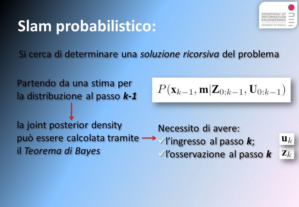 Necessito di avere: lingresso al passo k; losservazione al passo k Necessito di avere: lingresso al passo k; losservazione al passo k Slam probabilistico: Si cerca di determinare una soluzione ricorsiva del problema Partendo da una stima per la distribuzione al passo k-1 la joint posterior density può essere calcolata tramite il Teorema di Bayes