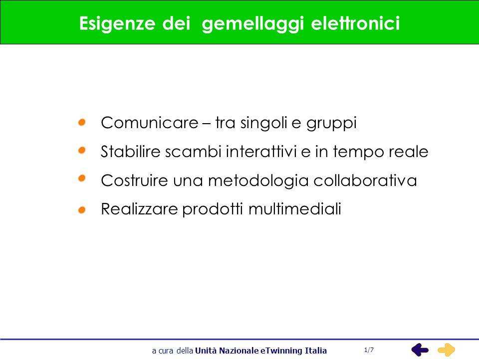 a cura della Unità Nazionale eTwinning Italia Esigenze dei gemellaggi elettronici 2 1/7 Comunicare – tra singoli e gruppi Stabilire scambi interattivi e in tempo reale Costruire una metodologia collaborativa Realizzare prodotti multimediali