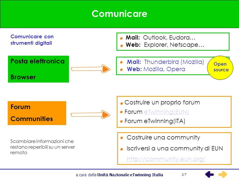 a cura della Unità Nazionale eTwinning Italia Comunicare Scambiare informazioni che restano reperibili su un server remoto Comunicare con strumenti digitali 2/7 Posta elettronica Browser Mail: Thunderbird (Mozilla) Web: Mozilla, Opera Forum Communities Mail: Outlook, Eudora… Web: Explorer, Netscape… Costruire una community Iscriversi a una community di EUN http://community.eun.org/ Costruire un proprio forum Forum eTwinning(EUN)eTwinning(EUN) Forum eTwinning(ITA) Open source