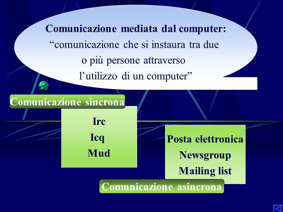 Irc Icq Mud Comunicazione sincrona Posta elettronica Newsgroup Mailing list Comunicazione asincrona Comunicazione mediata dal computer: comunicazione
