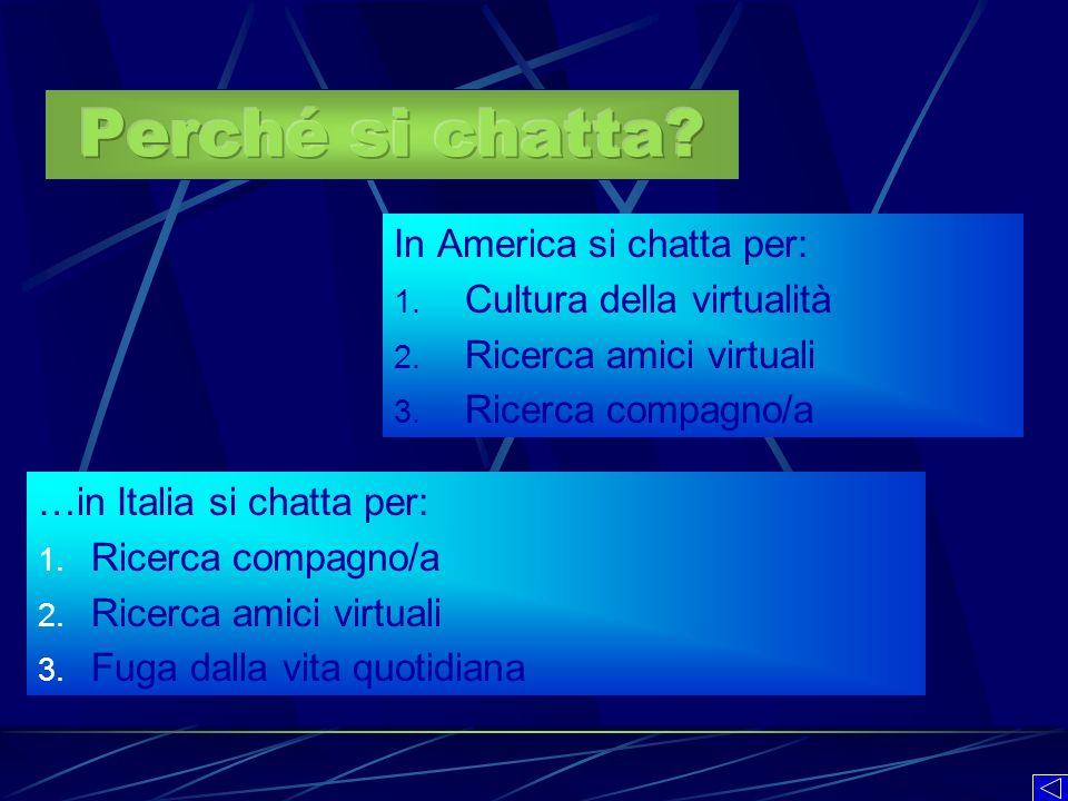In America si chatta per: 1. Cultura della virtualità 2. Ricerca amici virtuali 3. Ricerca compagno/a …in Italia si chatta per: 1. Ricerca compagno/a