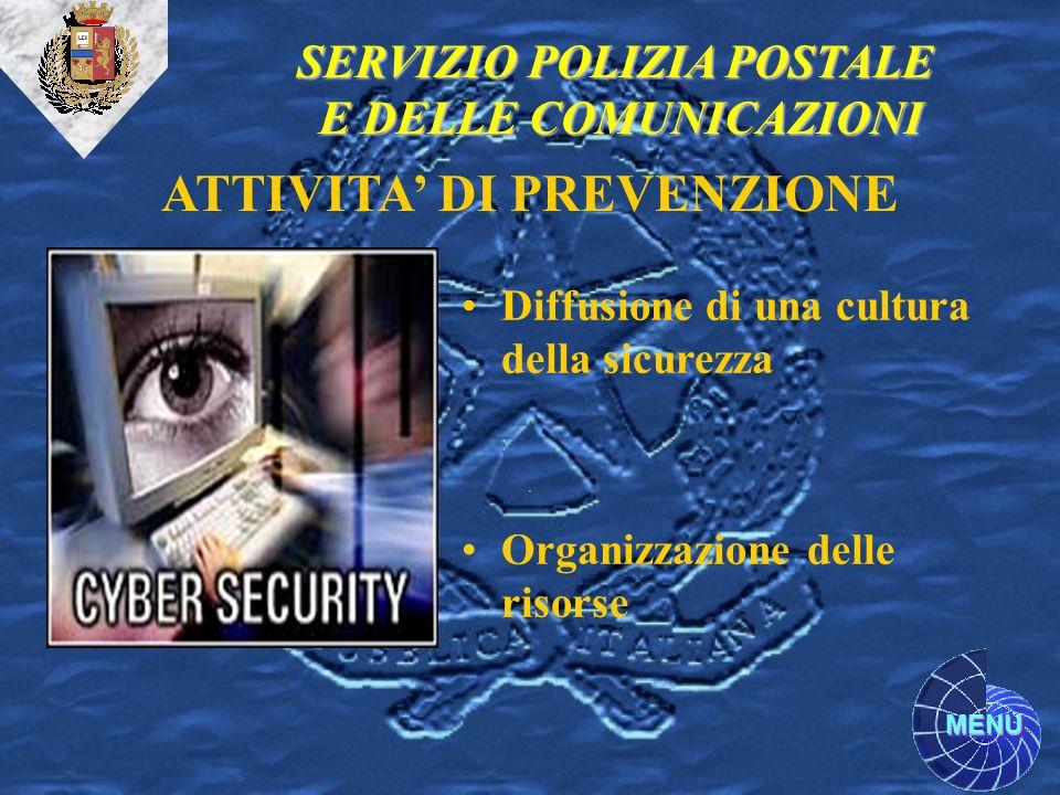 MENU SERVIZIO POLIZIA POSTALE E DELLE COMUNICAZIONI ATTIVITA DI PREVENZIONE Diffusione di una cultura della sicurezza Organizzazione delle risorse