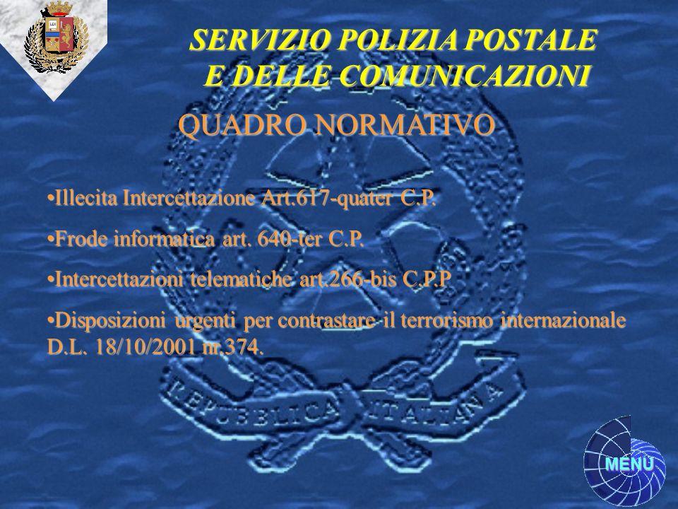 MENU SERVIZIO POLIZIA POSTALE E DELLE COMUNICAZIONI QUADRO NORMATIVO Illecita Intercettazione Art.617-quater C.P.Illecita Intercettazione Art.617-quat