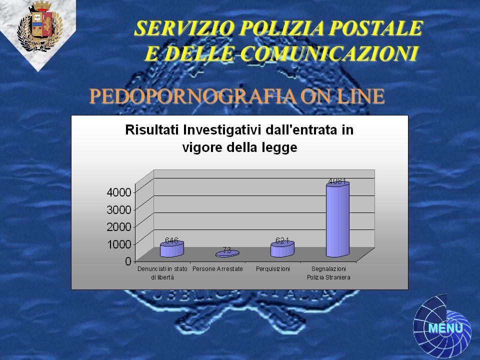 MENU SERVIZIO POLIZIA POSTALE E DELLE COMUNICAZIONI PEDOPORNOGRAFIA ON LINE