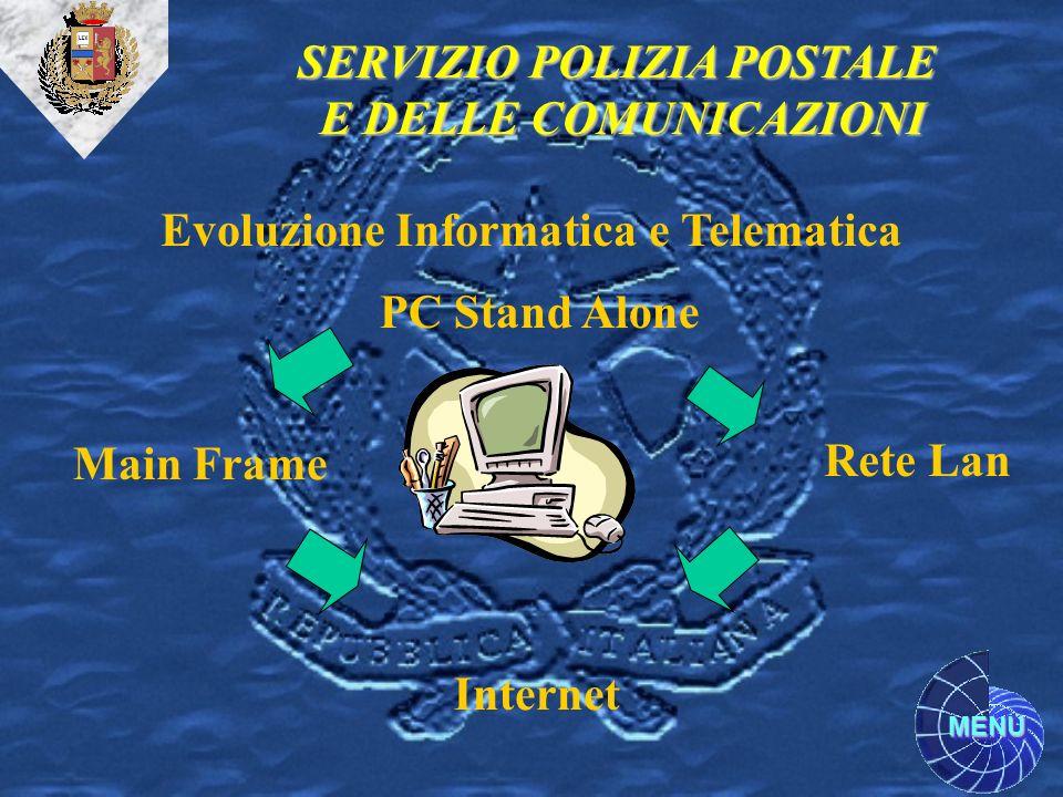 MENU SERVIZIO POLIZIA POSTALE E DELLE COMUNICAZIONI Evoluzione Informatica e Telematica PC Stand Alone Main Frame Internet Rete Lan