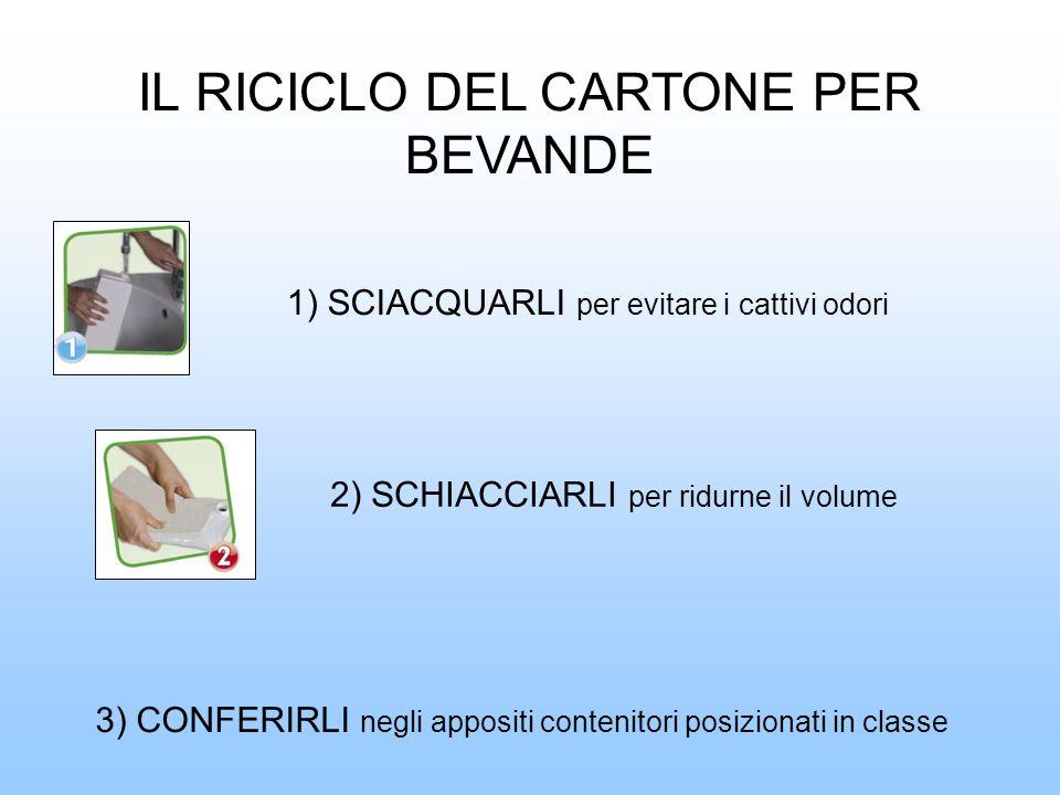 IL RICICLO DEL CARTONE PER BEVANDE 1) SCIACQUARLI per evitare i cattivi odori 2) SCHIACCIARLI per ridurne il volume 3) CONFERIRLI negli appositi contenitori posizionati in classe