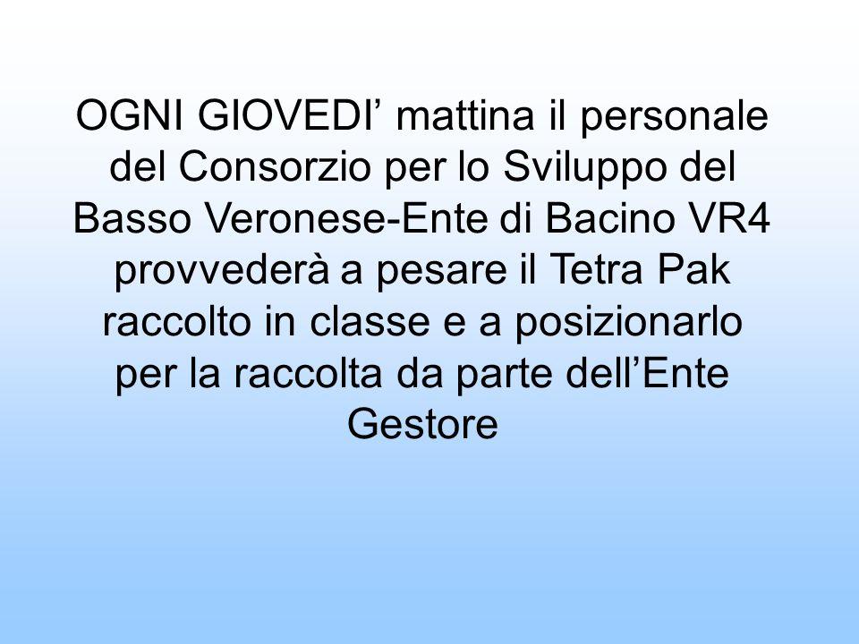 OGNI GIOVEDI mattina il personale del Consorzio per lo Sviluppo del Basso Veronese-Ente di Bacino VR4 provvederà a pesare il Tetra Pak raccolto in classe e a posizionarlo per la raccolta da parte dellEnte Gestore