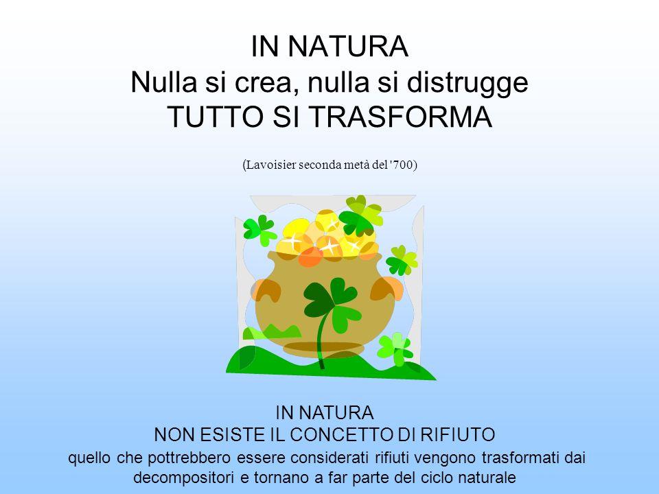 IN NATURA Nulla si crea, nulla si distrugge TUTTO SI TRASFORMA ( Lavoisier seconda metà del '700) IN NATURA NON ESISTE IL CONCETTO DI RIFIUTO quello c