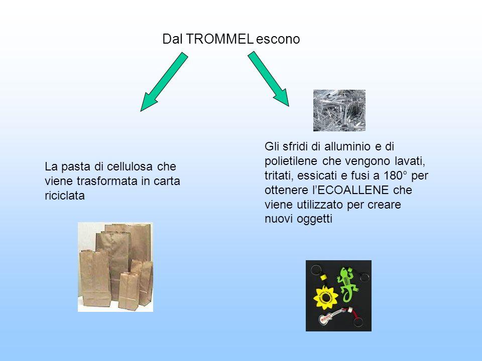 La pasta di cellulosa che viene trasformata in carta riciclata Gli sfridi di alluminio e di polietilene che vengono lavati, tritati, essicati e fusi a 180° per ottenere lECOALLENE che viene utilizzato per creare nuovi oggetti Dal TROMMEL escono
