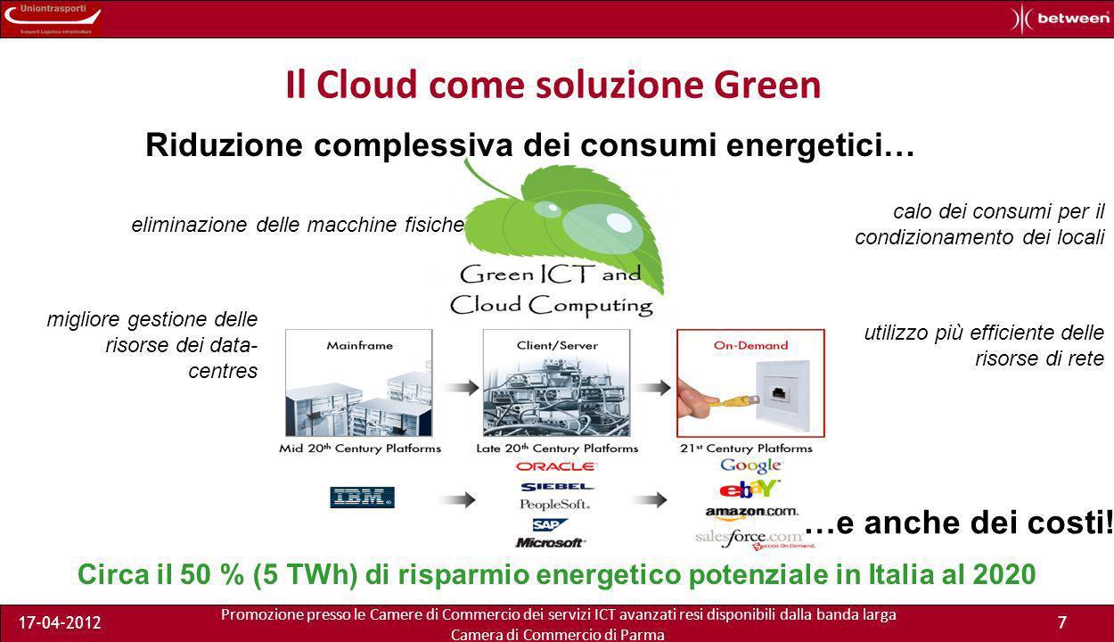 Promozione presso le Camere di Commercio dei servizi ICT avanzati resi disponibili dalla banda larga Camera di Commercio di Parma 17-04-20127 Il Cloud come soluzione Green Circa il 50 % (5 TWh) di risparmio energetico potenziale in Italia al 2020 eliminazione delle macchine fisiche calo dei consumi per il condizionamento dei locali migliore gestione delle risorse dei data- centres Riduzione complessiva dei consumi energetici… utilizzo più efficiente delle risorse di rete …e anche dei costi!