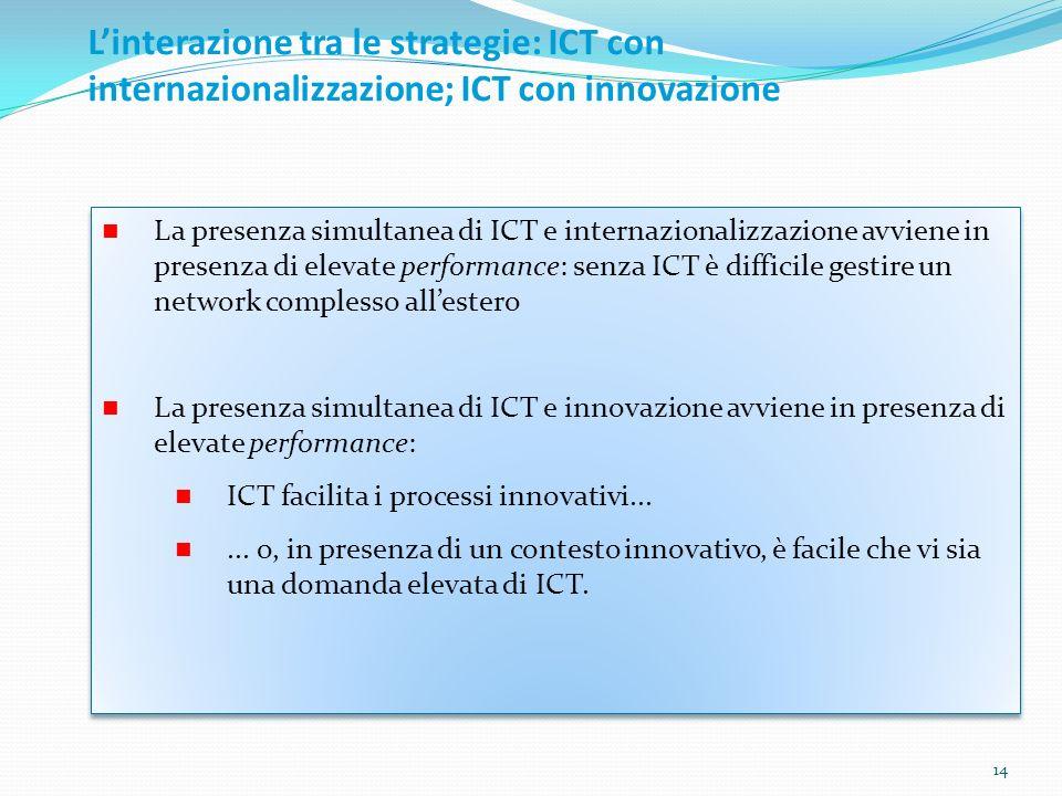 Linterazione tra le strategie: ICT con internazionalizzazione; ICT con innovazione 14 La presenza simultanea di ICT e internazionalizzazione avviene in presenza di elevate performance: senza ICT è difficile gestire un network complesso allestero La presenza simultanea di ICT e innovazione avviene in presenza di elevate performance: ICT facilita i processi innovativi......
