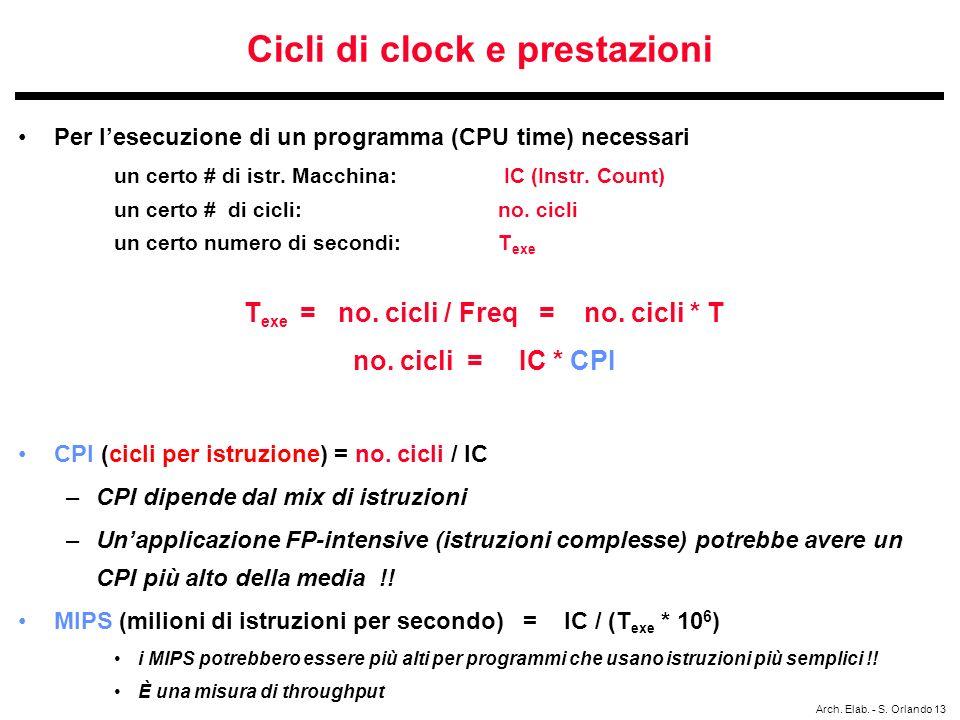 Arch. Elab. - S. Orlando 13 Cicli di clock e prestazioni Per lesecuzione di un programma (CPU time) necessari un certo # di istr. Macchina: IC (Instr.
