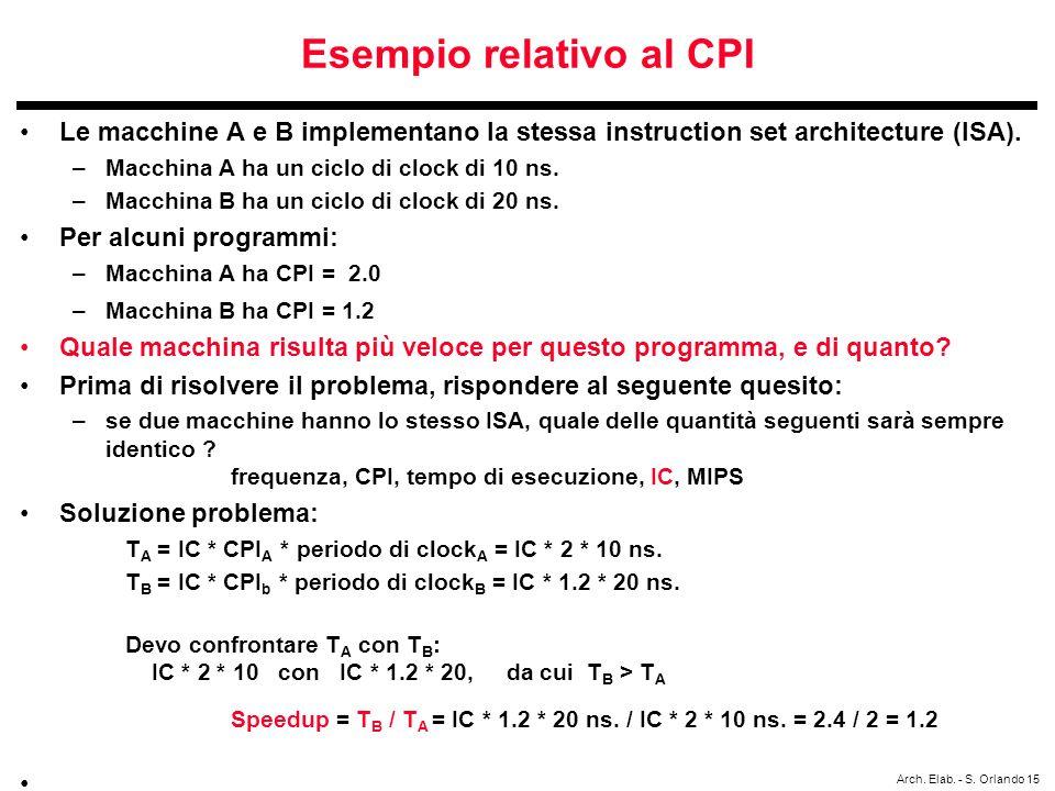 Arch. Elab. - S. Orlando 15 Esempio relativo al CPI Le macchine A e B implementano la stessa instruction set architecture (ISA). –Macchina A ha un cic