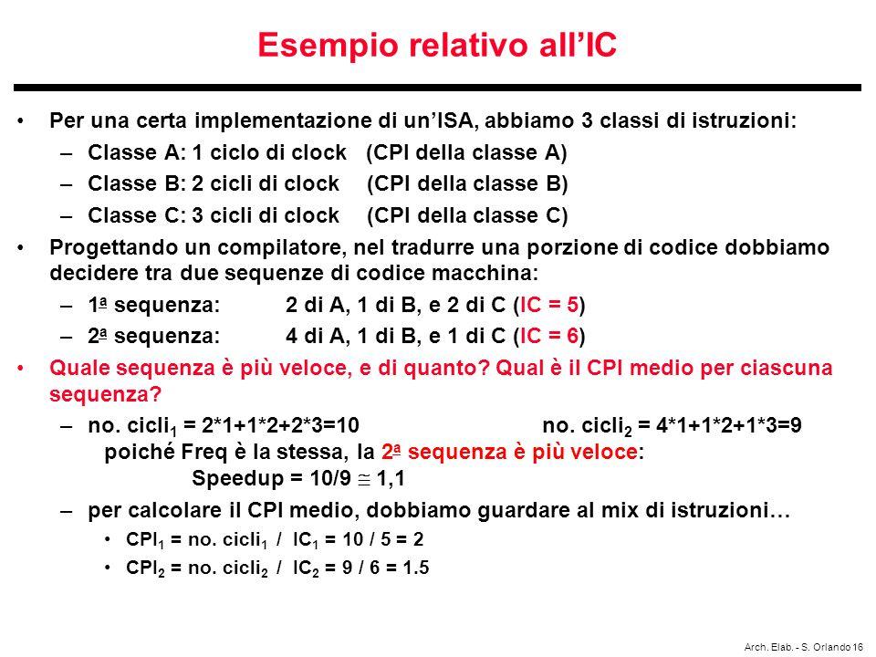 Arch. Elab. - S. Orlando 16 Esempio relativo allIC Per una certa implementazione di unISA, abbiamo 3 classi di istruzioni: –Classe A:1 ciclo di clock