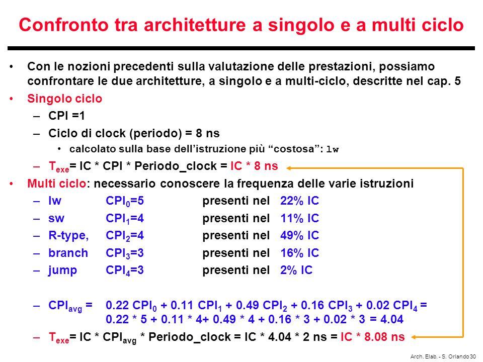 Arch. Elab. - S. Orlando 30 Confronto tra architetture a singolo e a multi ciclo Con le nozioni precedenti sulla valutazione delle prestazioni, possia