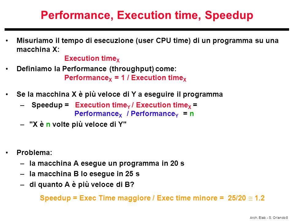 Arch. Elab. - S. Orlando 8 Performance, Execution time, Speedup Misuriamo il tempo di esecuzione (user CPU time) di un programma su una macchina X: Ex
